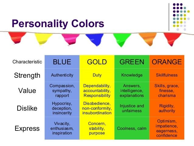 management   true colors personality