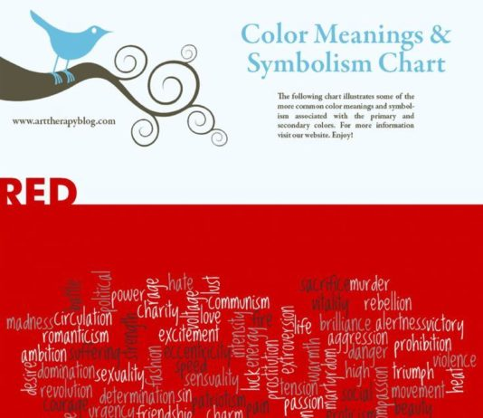 Psychology Color Meanings Symbolism Chart Perfect For Design