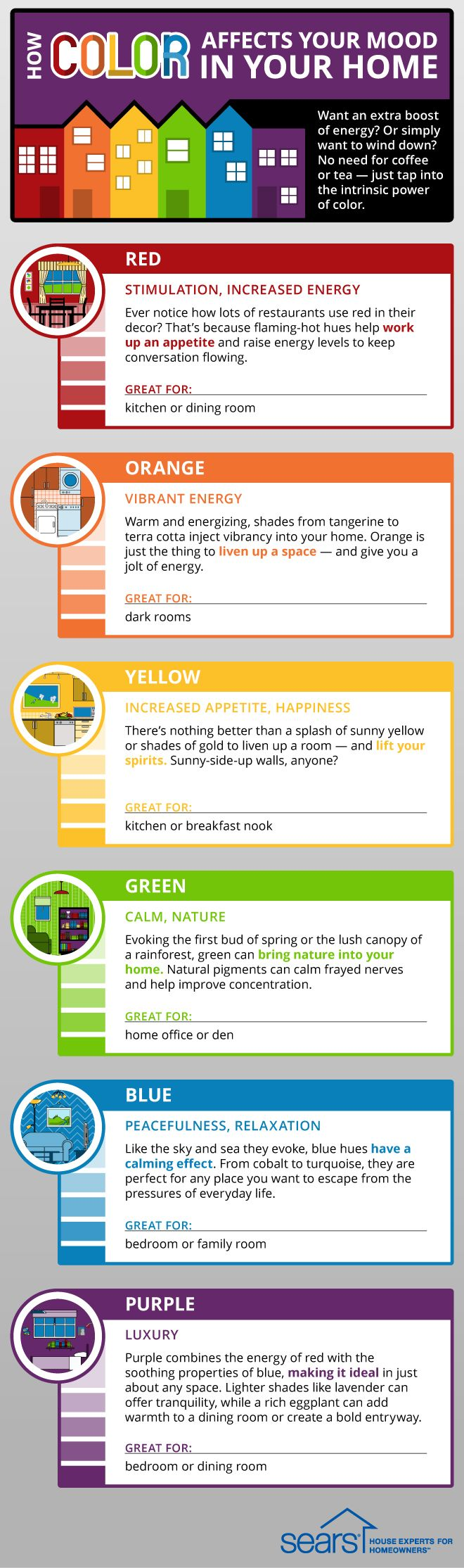 Psychology How Color Affects Your Mood In Your Home