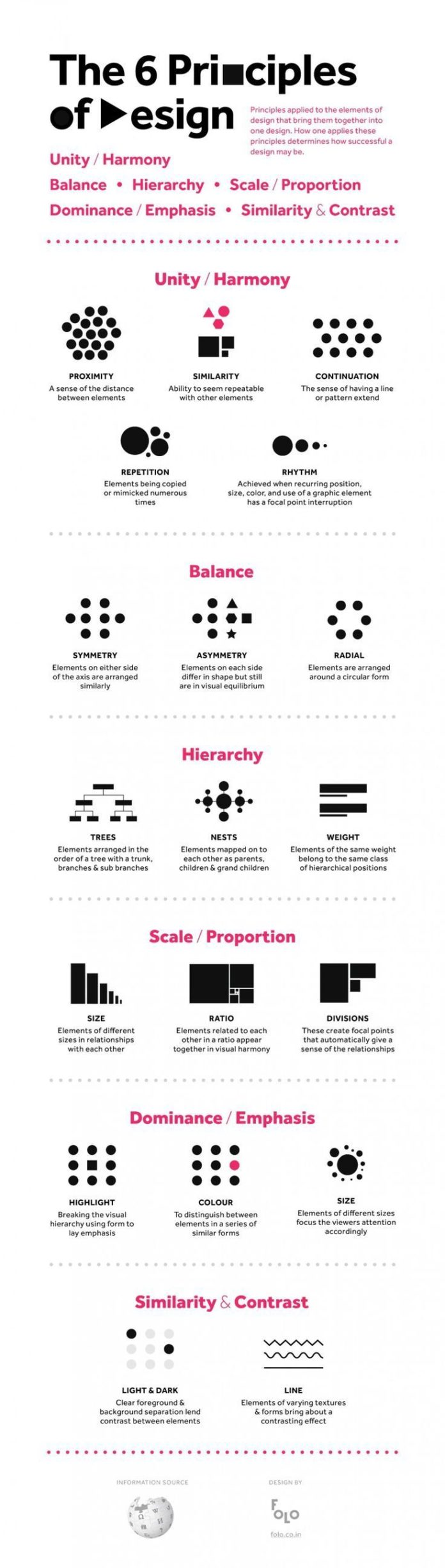Different Principles Of Design : Business infographic basic