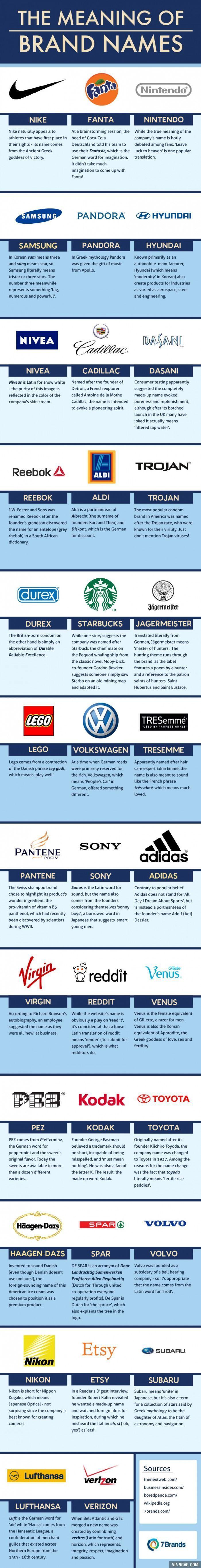 Definition: Trade Name Franchise