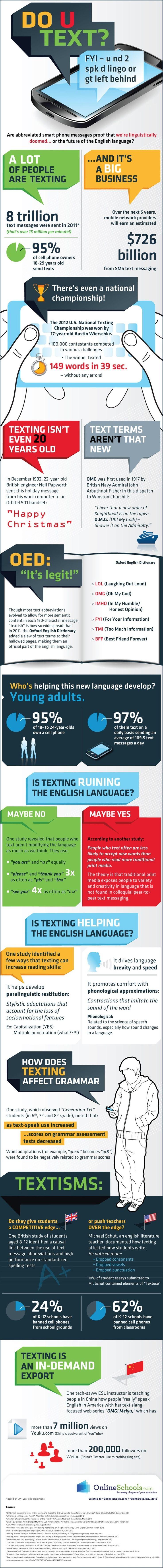texting ruining the english language