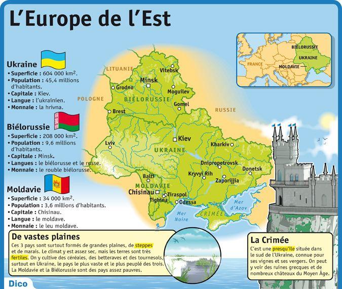 Site rencontre europe de l'est