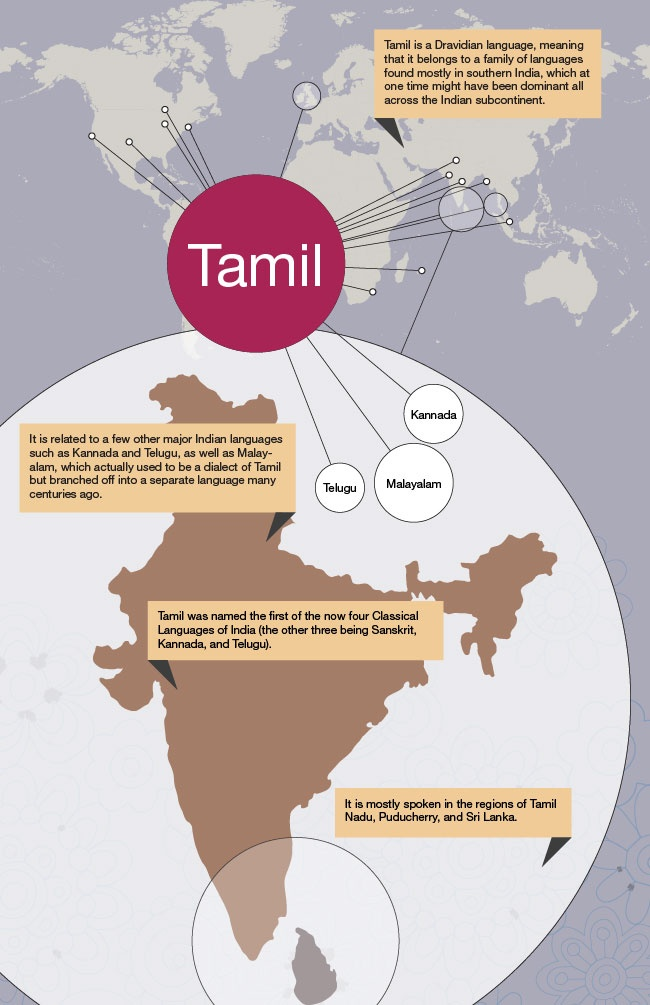 World map image in tamil 28 images boundaries of tamil eelam world gumiabroncs Gallery