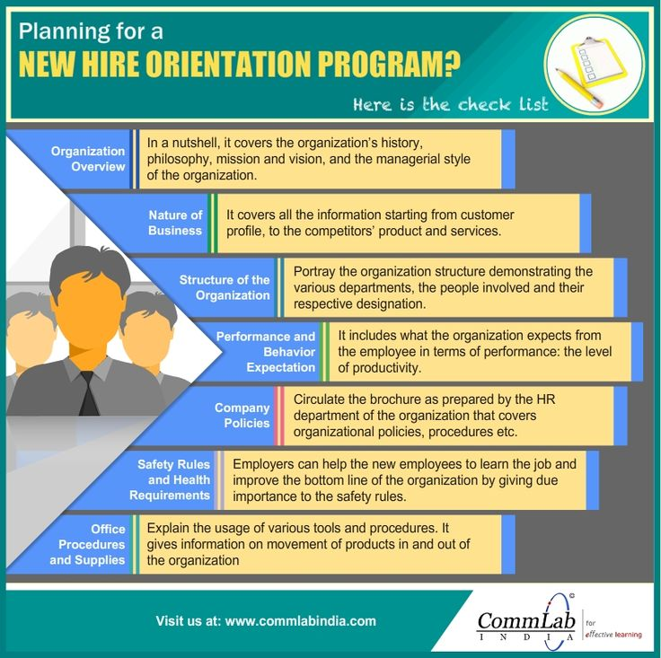 orientation program A good employee orientation program answers your new hire's initial questions while giving them a structured runway to  what every new hire should know (part 2.