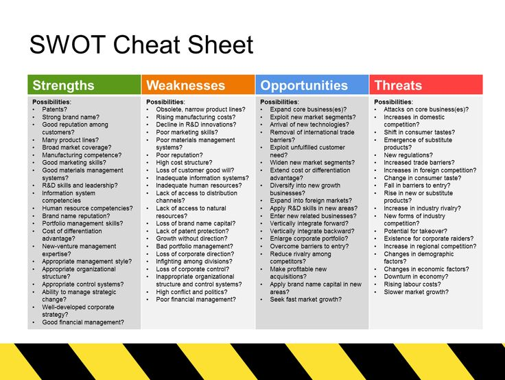 management   the swot analysis cheat sheet is an easy tool