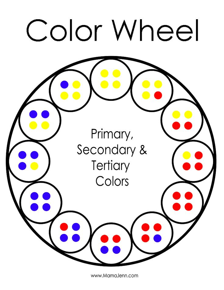Psychology Easy Color Wheel Activity I Like How This Breaks It