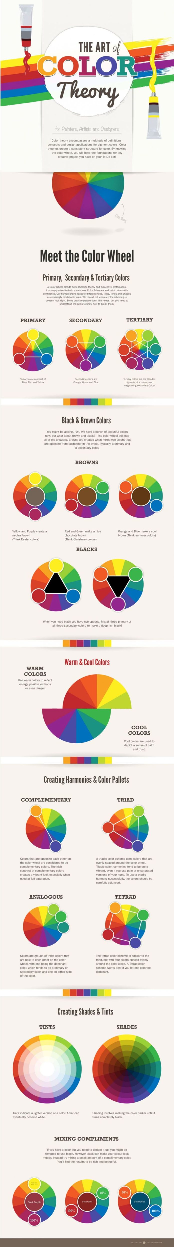 Psychology Infographic The Art Of Color Theory The Color Wheel
