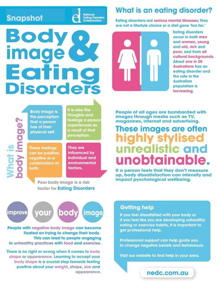risk factors national eating disorders association - HD768×1024