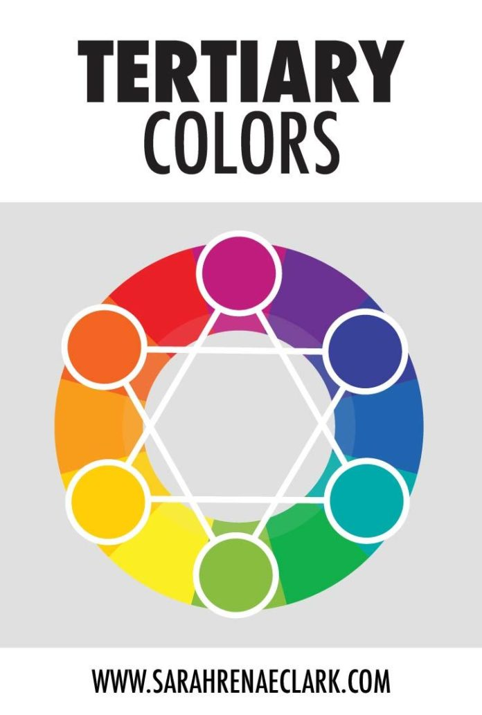Psychology Tertiary Colors Are The Colors You See