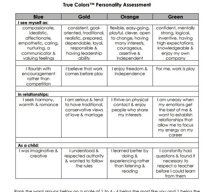 photo regarding 4 Color Personality Test Printable referred to as Psychology : Legitimate Colours Temperament Look at