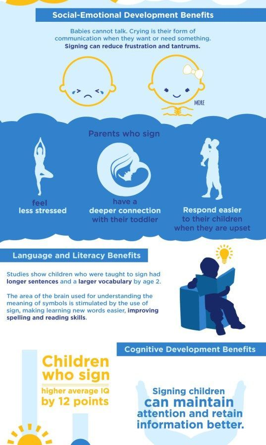 Educational Infographic Baby Sign Language Infographic