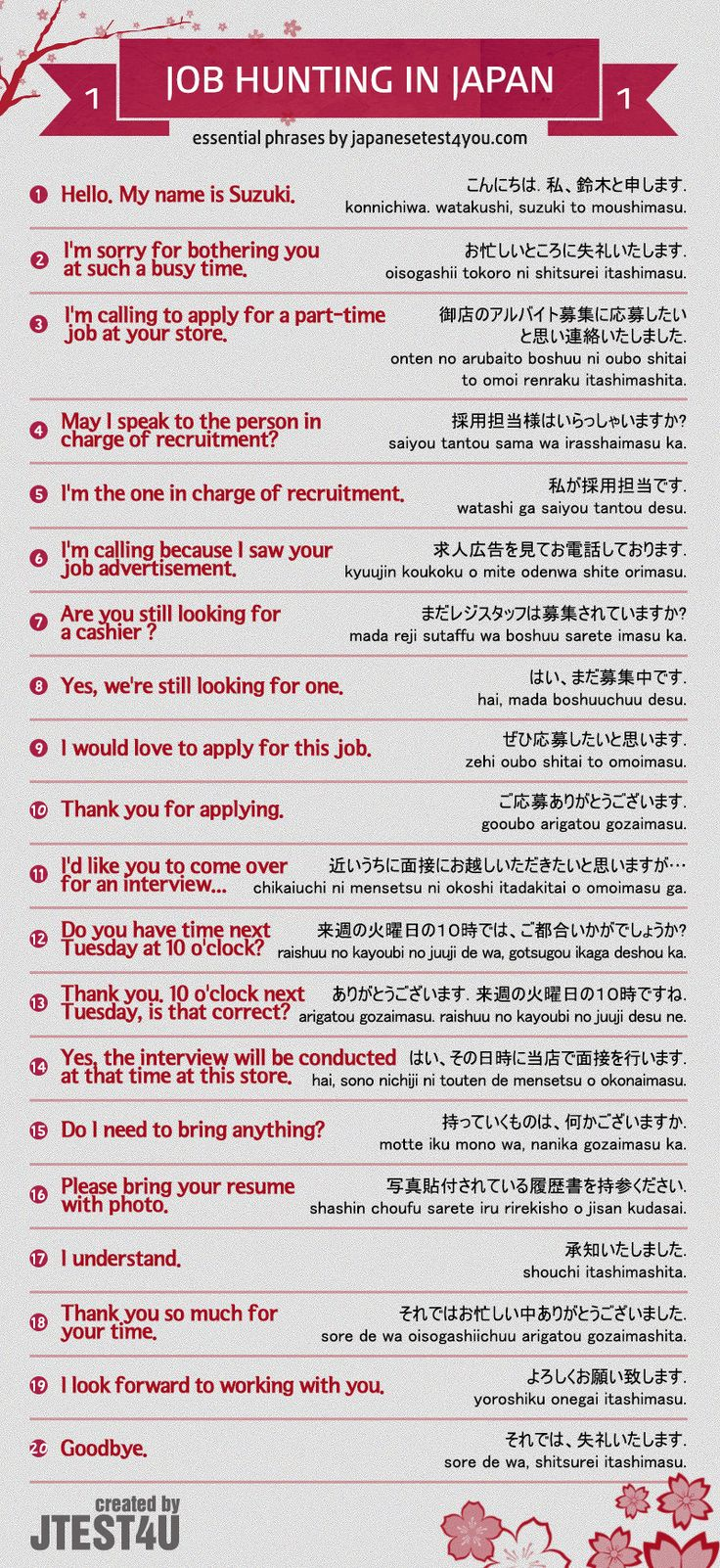 Infographic: Japanese phrases for job hunting part 1