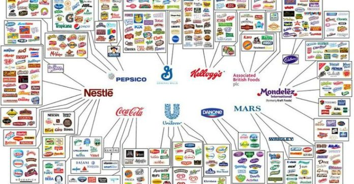 Ca  30 Resultater: Largest Food Company In World