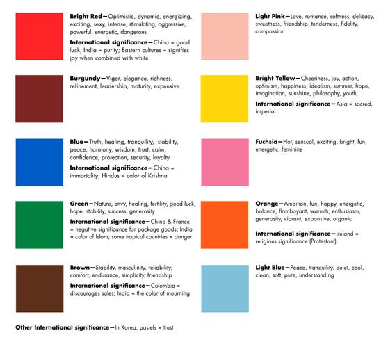 Everything You Always Wanted to Know About Color for your Nonprofit Website