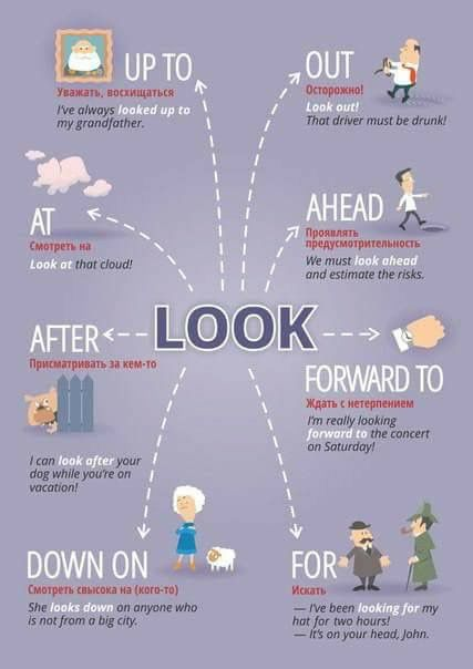 Educational infographic : Phrasal verb: look - InfographicNow.com ...