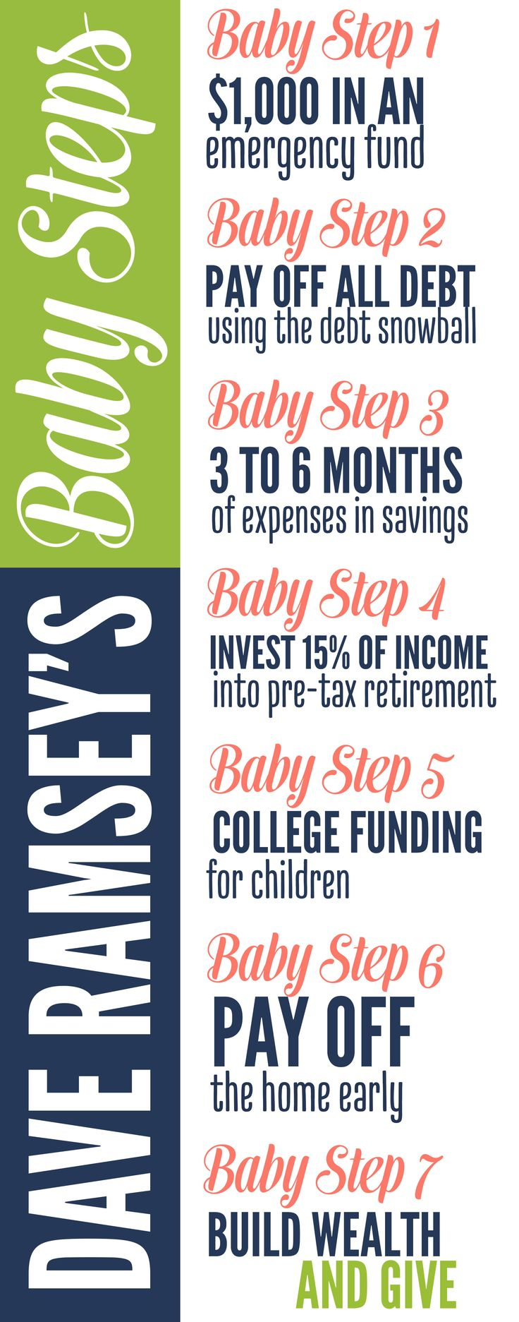 Management : Dave Ramsey's Baby Steps - InfographicNow.com ...