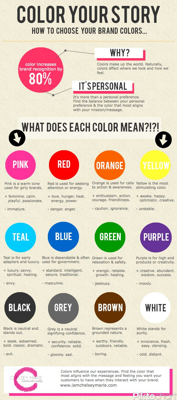Color Your Story Choosing Colors For Brand