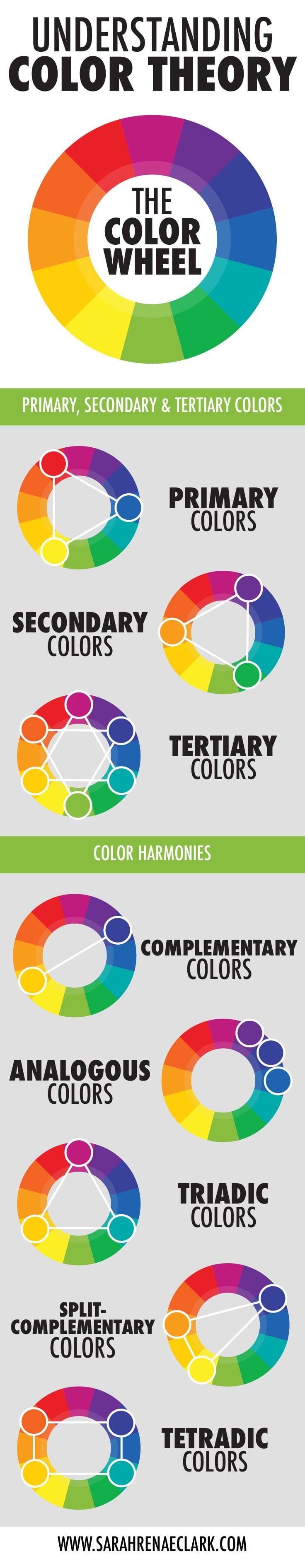 Description Learn About The Color Wheel Primary Colors Secondary Tertiary