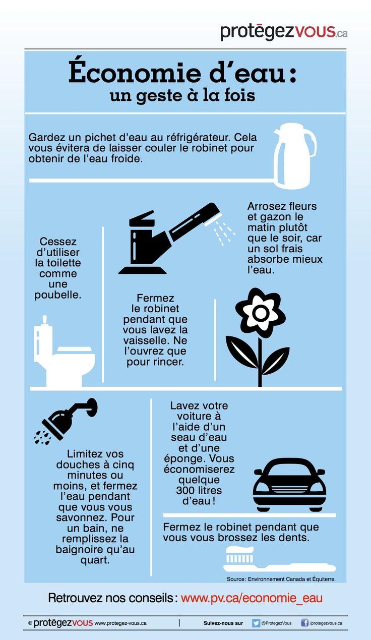 Comment Économiser L Eau Au Quotidien educational infographic : economiser l'eau au quotidien : un