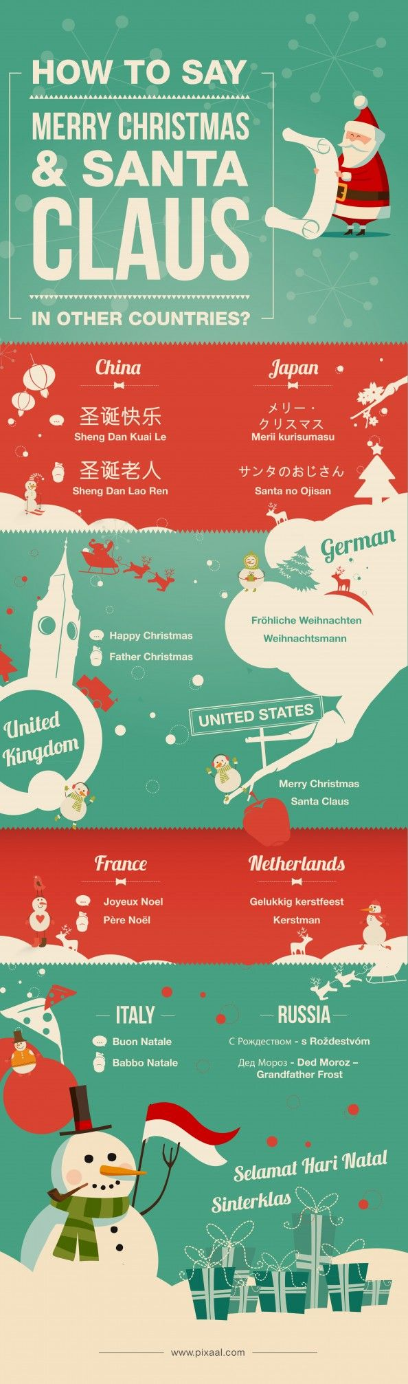 Educational Infographic How To Say Merry Christmas Santa Claus