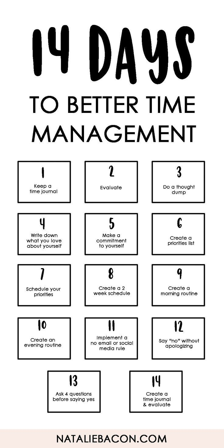 management   14 days to better time management