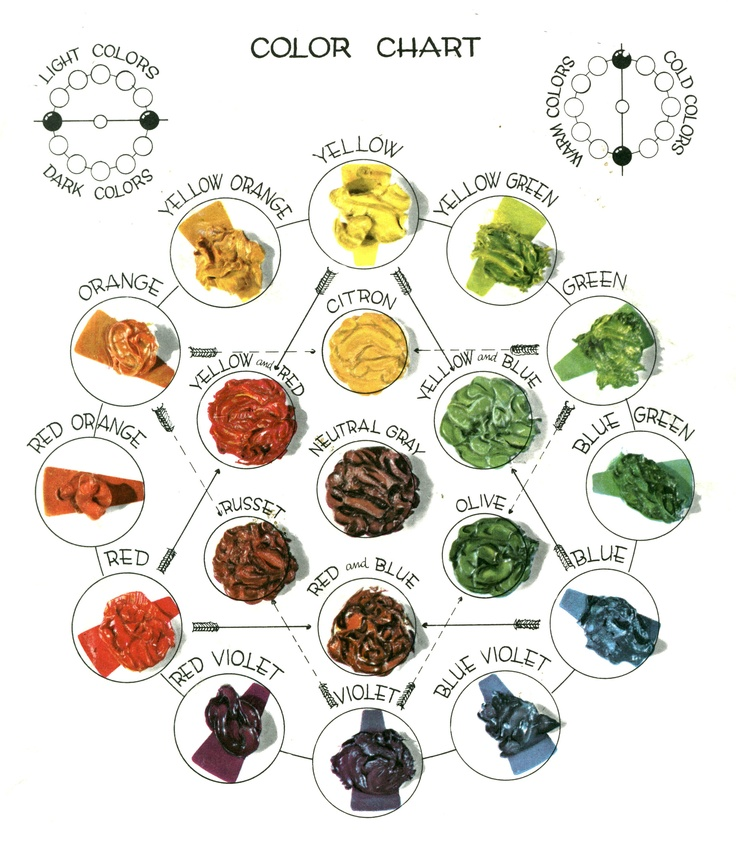Psychology Paint Color Wheel Infographicnow Your Number