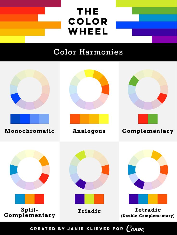 Psychology : Color Theory - Tips and Inspiration By Canva