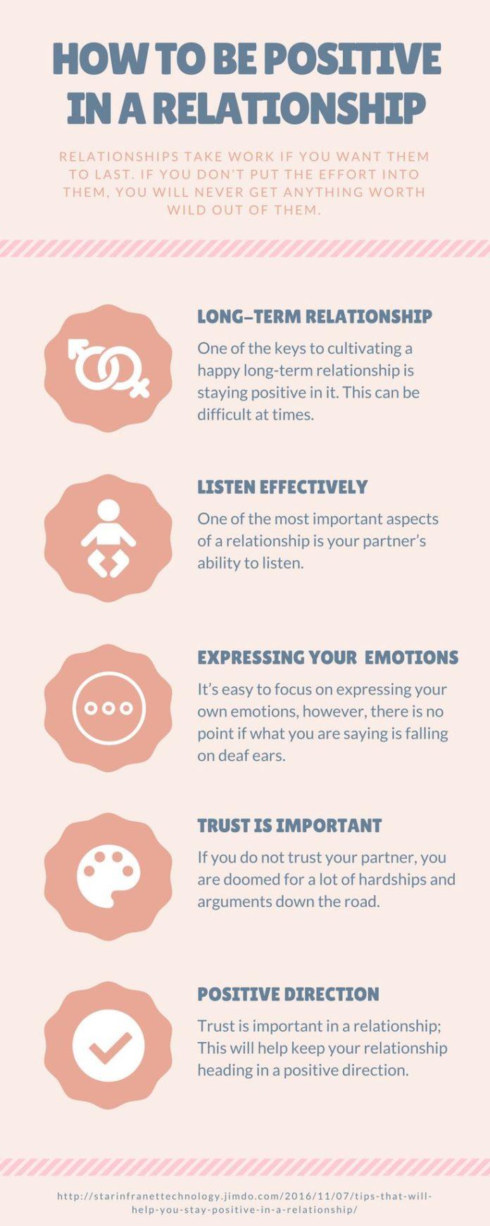 Relationship psychology 30