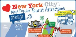 Attraction Map Of New York.Travel Infographic New York City Popular Attractions Map