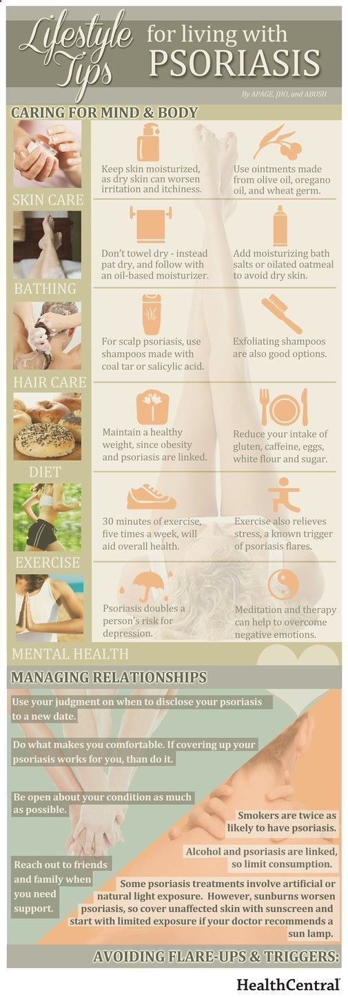 Medical infographic : Medical infographic Psoriasis Diet