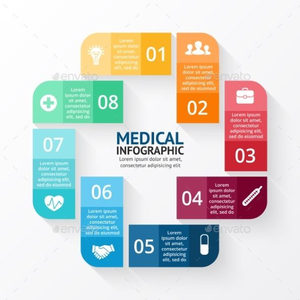 medical infographic vector plus sign infographic presentation