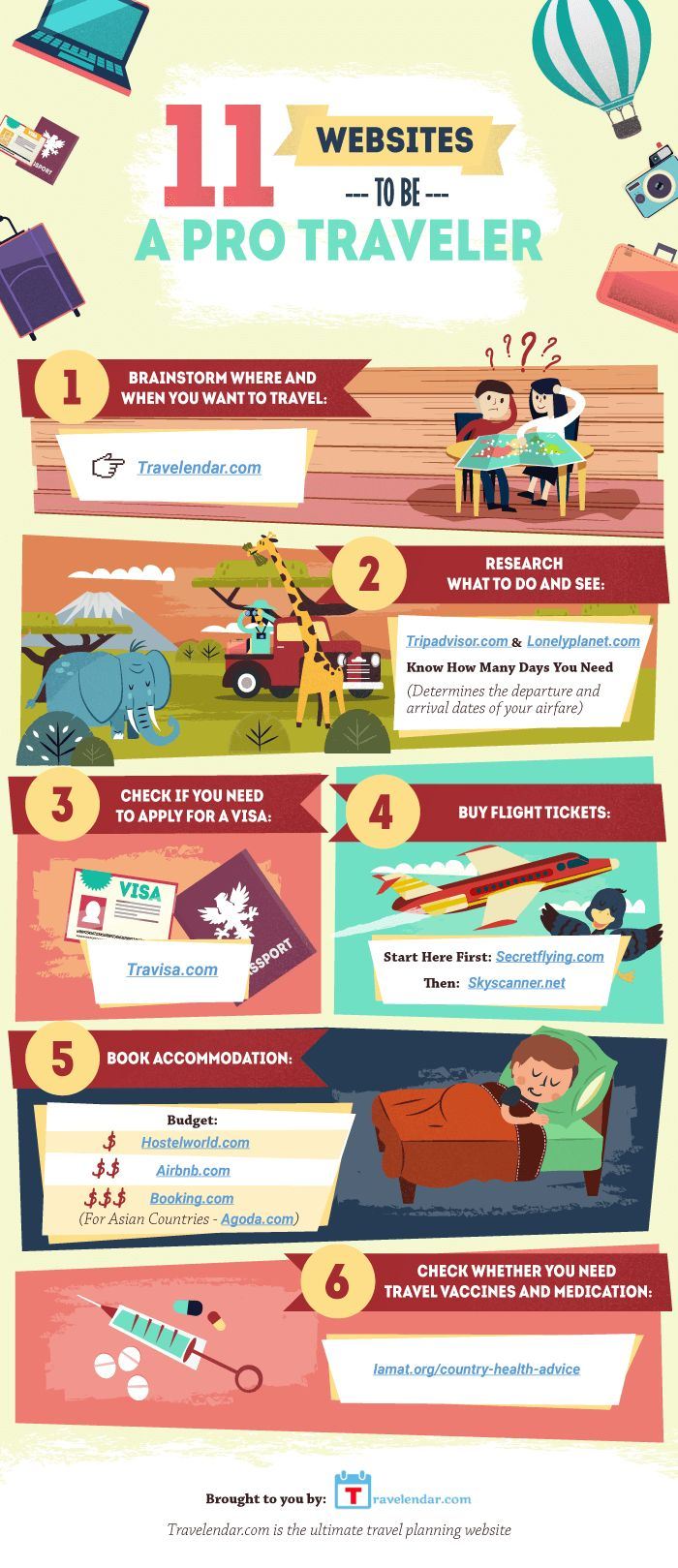 Travel infographic - Best Travel Websites - InfographicNow