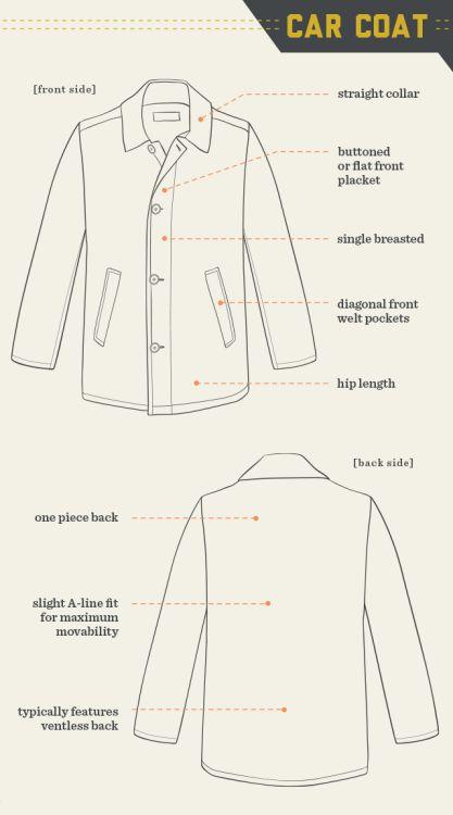 duffle coat vs peacoat