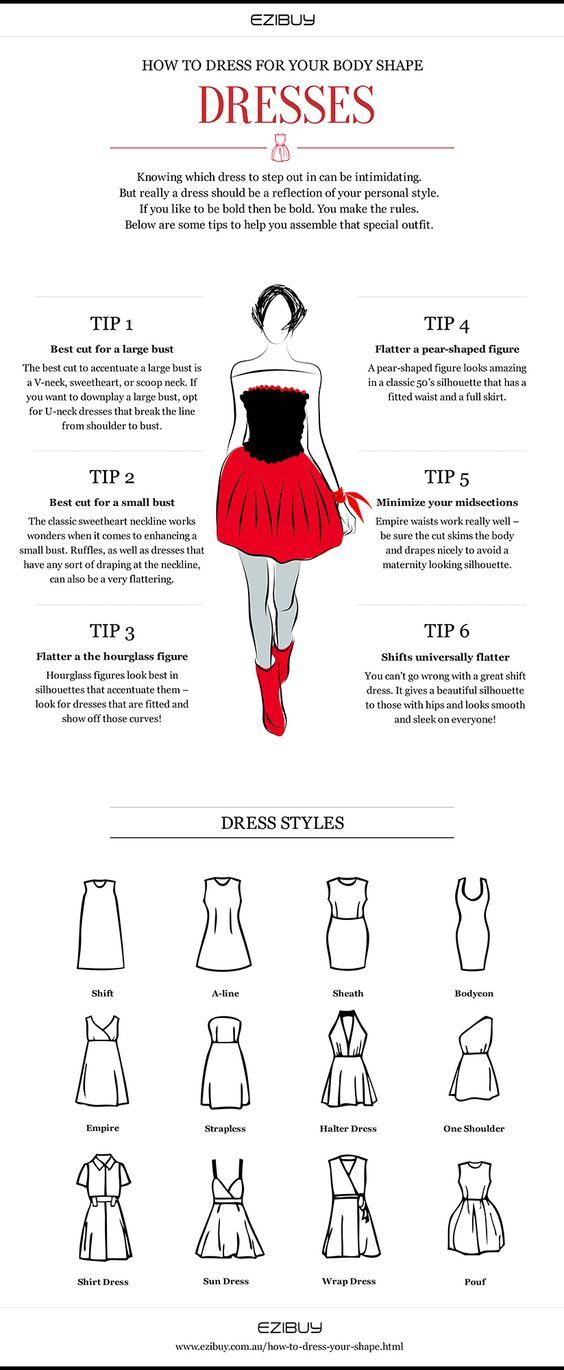 fashion infographic dresses to suit every body shape