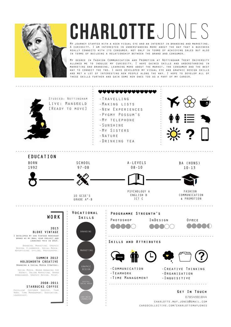 Buy Creative Resumes For Fashion - 30 Amazingly Creative