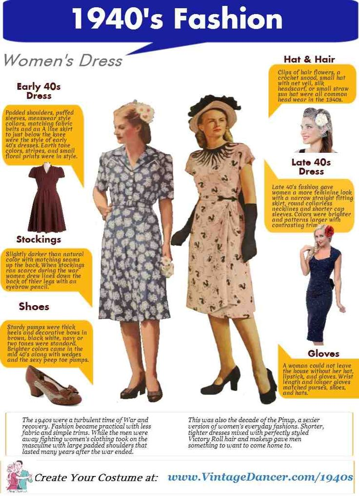 Fashion Infographic How To Wear 1940s Women S Fashion