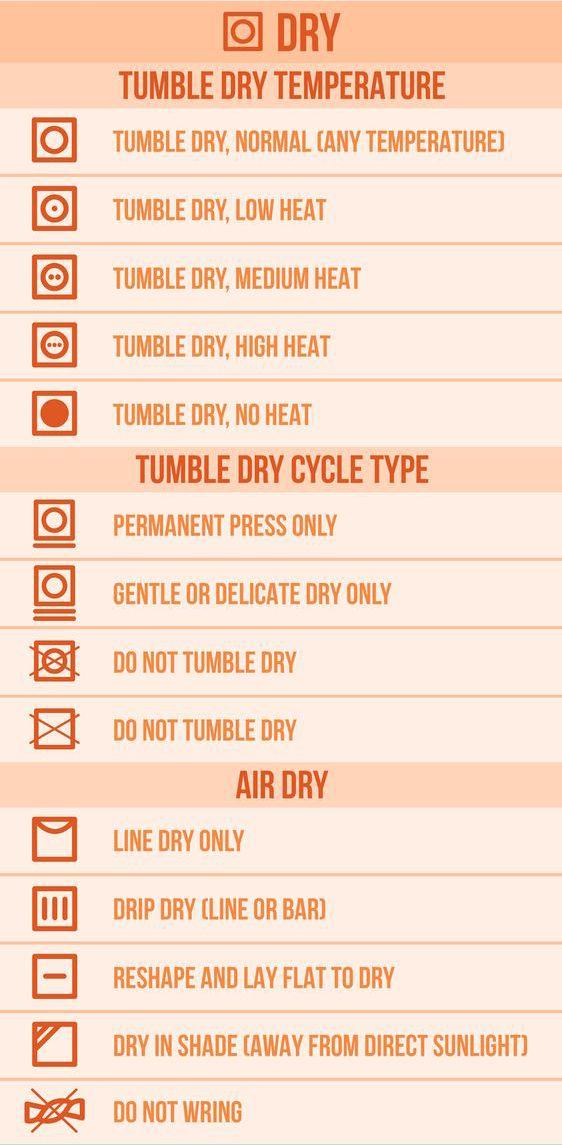 Fashion Infographic Laundry Symbol Cheat Sheet Dry