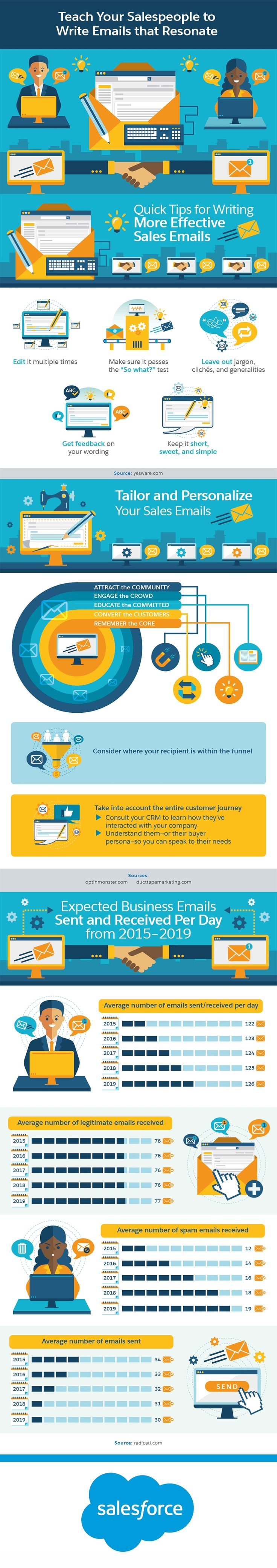 how to teach how to write emails
