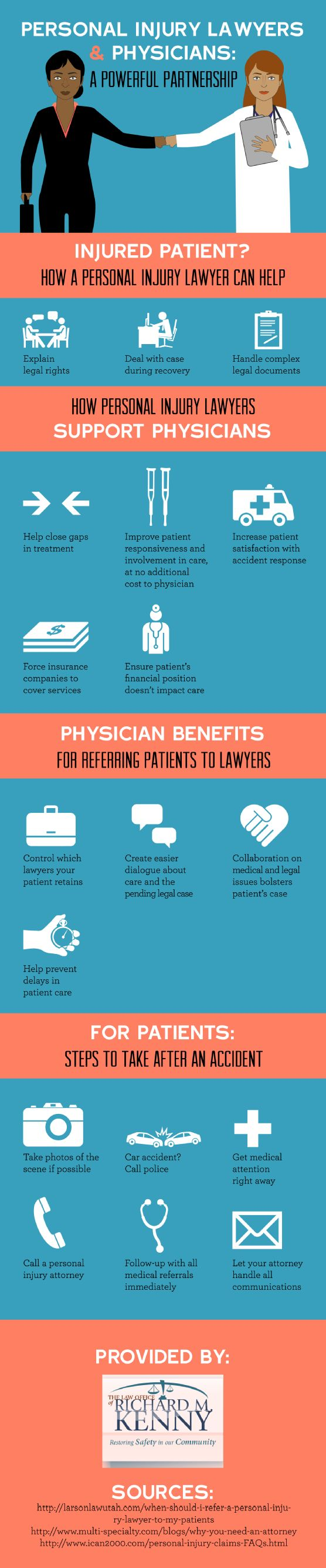 medical-infographic-physicians-who-refer