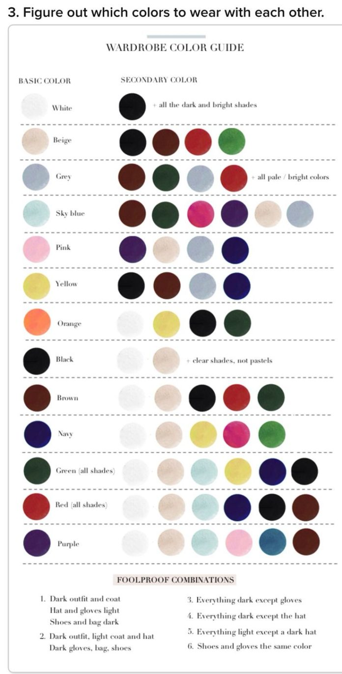 Fashion Infographic Chart Which Color To Wear Infographicnow