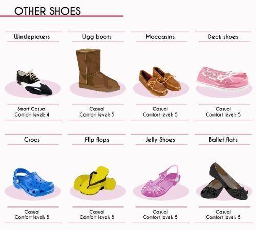 Fashion infographic : Fashion infographic : Fashion ...