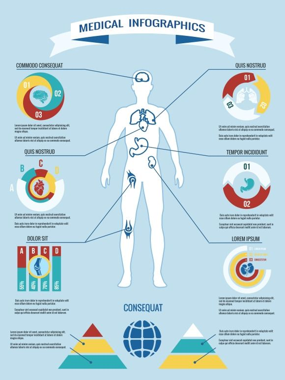 Medical Infographic Human Body Medical Infographics Map And