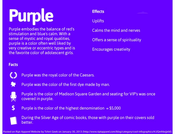 Psychology Rose Color Meanings Chart Aura Color Meanings