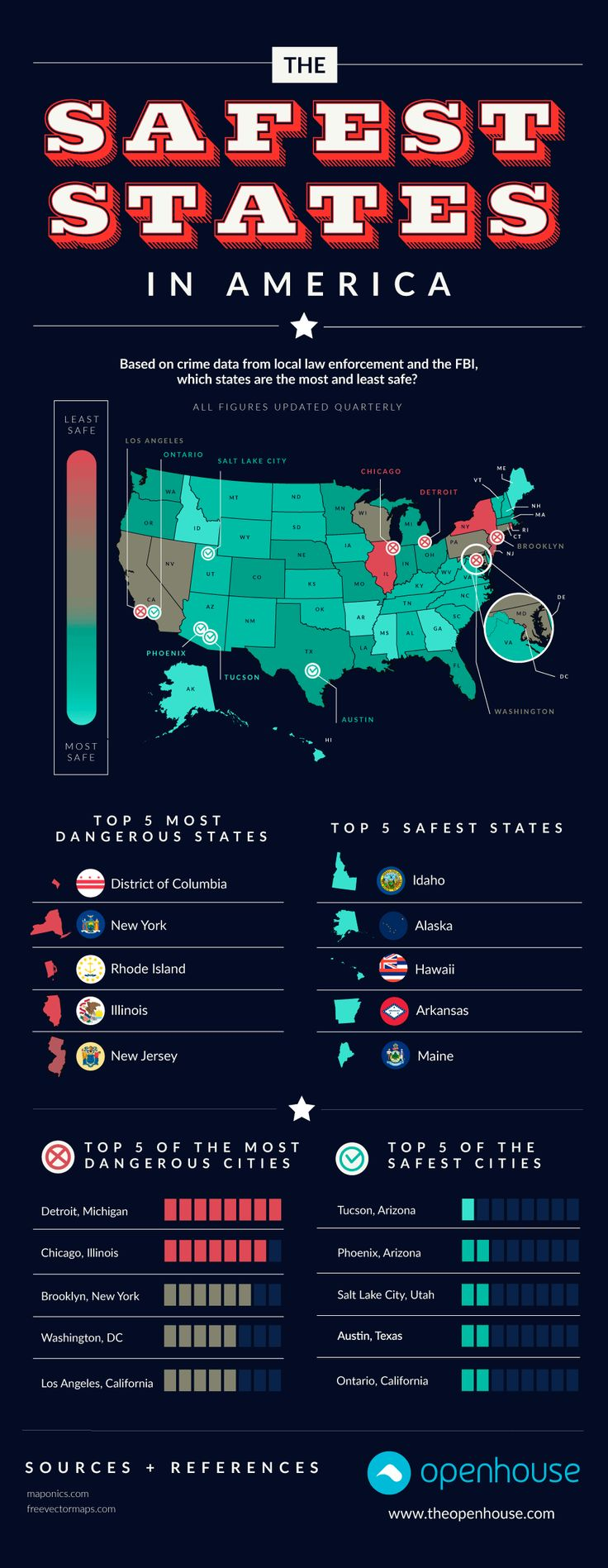 Travel infographic - Infographic: The Safest Places to ...