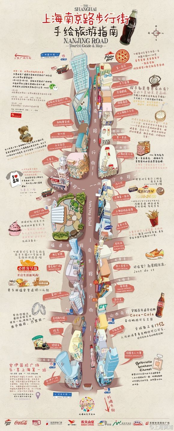 travel infographic shanghai nanjing road travel map