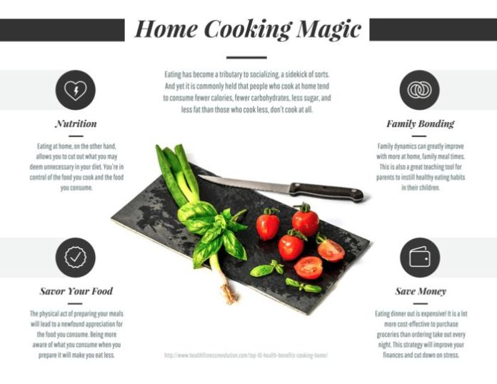 food infographic editorial food infographic design unique and
