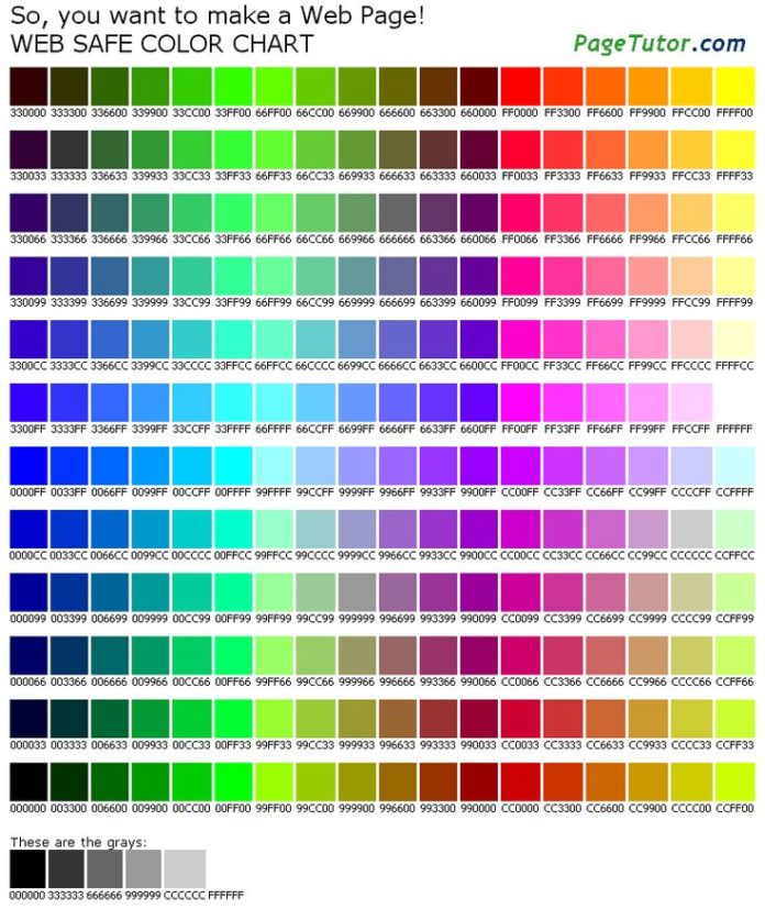 Psychology Color Chart Google Images Infographicnow Your
