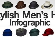 2d80940d Fashion infographic : 16 Stylish Men's Hats - InfographicNow.com | Your  Number One Source For daily infographics & visual creativity