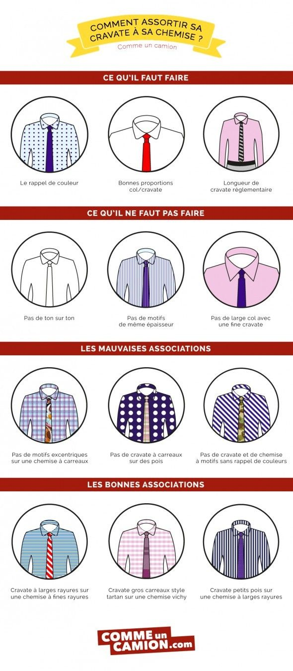 Fashion infographic : Comme un camion : Blog & Forum Mode